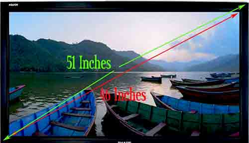 How Tv Size Is Measured Tv Watching Distance Tv Viewing Angle